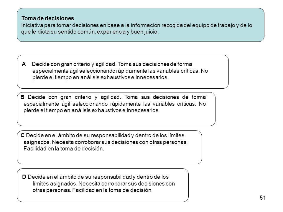 51 Toma de decisiones Iniciativa para tomar decisiones en base a la información recogida del equipo de trabajo y de lo que le dicta su sentido común,