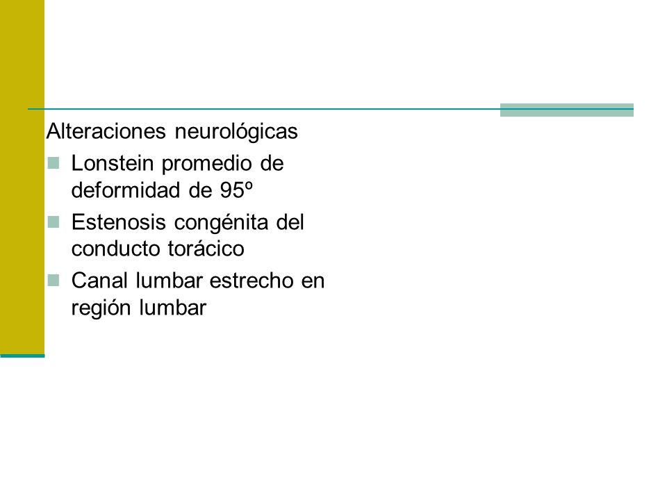 Alteraciones neurológicas Lonstein promedio de deformidad de 95º Estenosis congénita del conducto torácico Canal lumbar estrecho en región lumbar