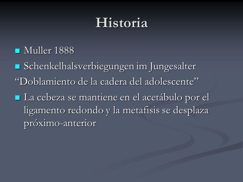 Historia Muller 1888 Muller 1888 Schenkelhalsverbiegungen im Jungesalter Schenkelhalsverbiegungen im Jungesalter Doblamiento de la cadera del adolesce