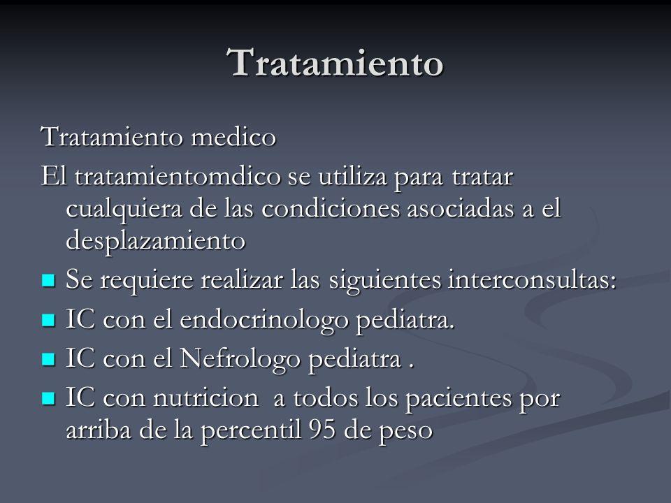Tratamiento Tratamiento medico El tratamientomdico se utiliza para tratar cualquiera de las condiciones asociadas a el desplazamiento Se requiere real