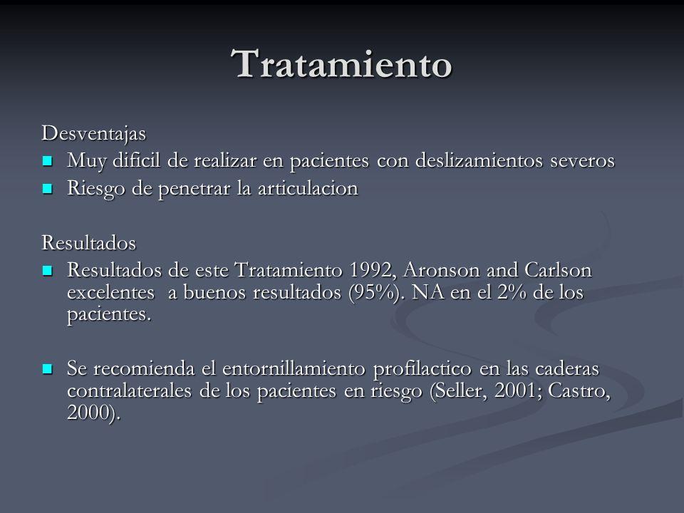 Tratamiento Desventajas Muy dificil de realizar en pacientes con deslizamientos severos Muy dificil de realizar en pacientes con deslizamientos severo