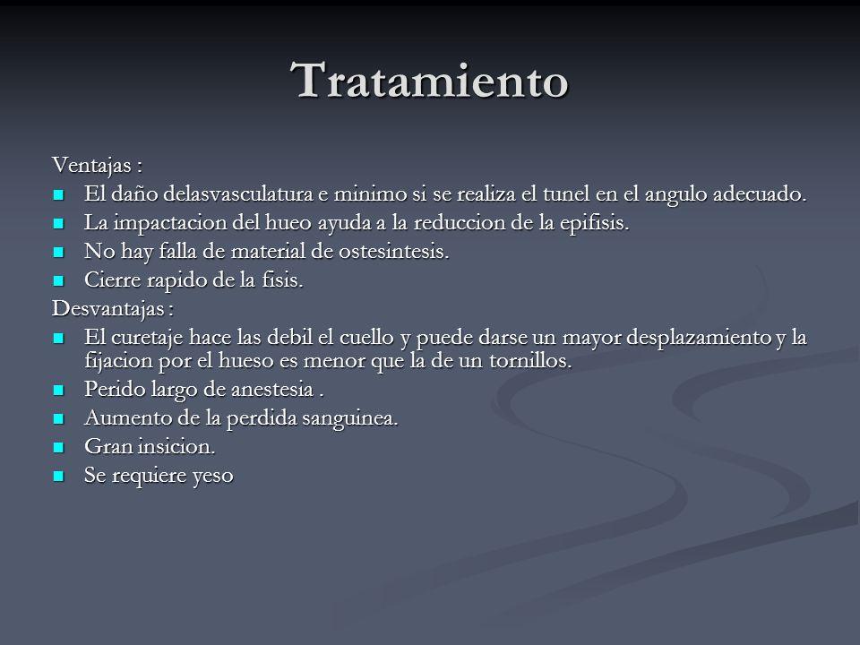 Tratamiento Ventajas : El daño delasvasculatura e minimo si se realiza el tunel en el angulo adecuado. El daño delasvasculatura e minimo si se realiza
