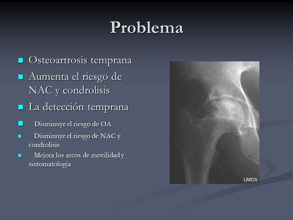Problema Osteoartrosis temprana Osteoartrosis temprana Aumenta el riesgo de NAC y condrolisis Aumenta el riesgo de NAC y condrolisis La detección temp