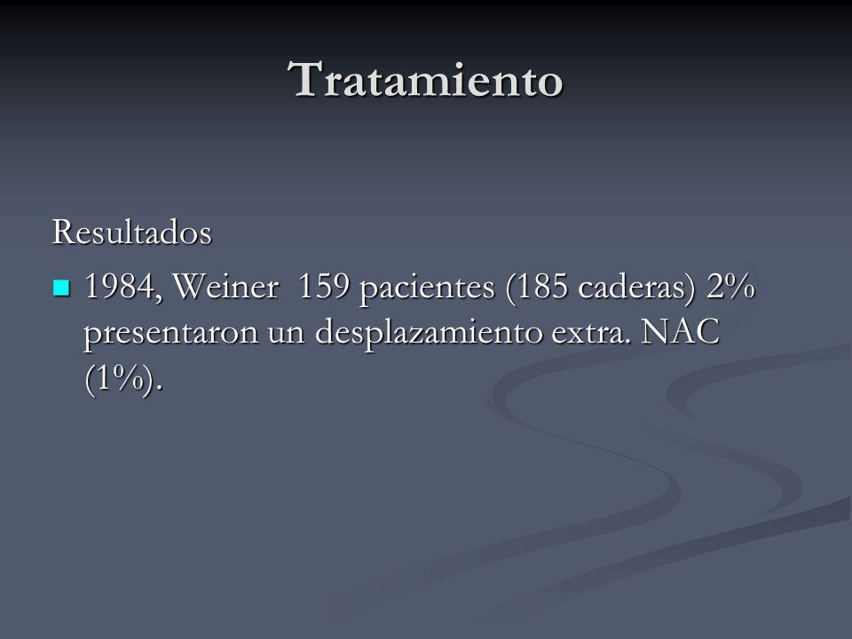 Tratamiento Resultados 1984, Weiner 159 pacientes (185 caderas) 2% presentaron un desplazamiento extra. NAC (1%). 1984, Weiner 159 pacientes (185 cade