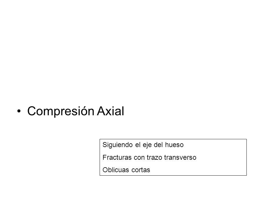 Compresión Axial Siguiendo el eje del hueso Fracturas con trazo transverso Oblicuas cortas