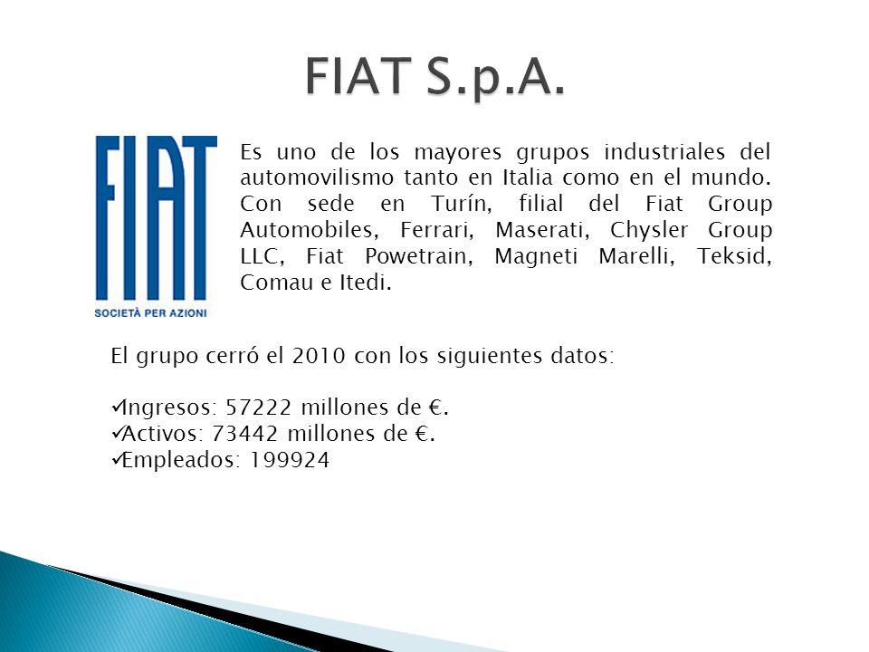 Es uno de los mayores grupos industriales del automovilismo tanto en Italia como en el mundo. Con sede en Turín, filial del Fiat Group Automobiles, Fe
