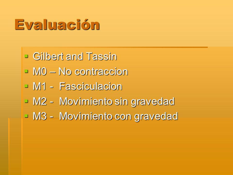 Evaluación Gilbert and Tassin Gilbert and Tassin M0 – No contraccion M0 – No contraccion M1 - Fasciculacion M1 - Fasciculacion M2 - Movimiento sin gravedad M2 - Movimiento sin gravedad M3 - Movimiento con gravedad M3 - Movimiento con gravedad