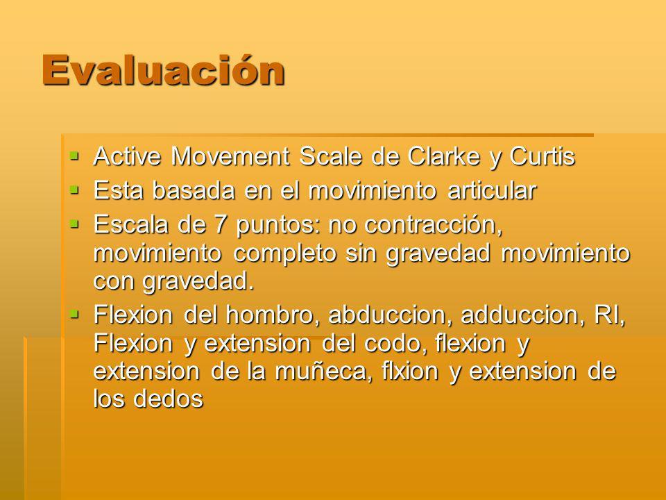 Evaluación Active Movement Scale de Clarke y Curtis Active Movement Scale de Clarke y Curtis Esta basada en el movimiento articular Esta basada en el movimiento articular Escala de 7 puntos: no contracción, movimiento completo sin gravedad movimiento con gravedad.