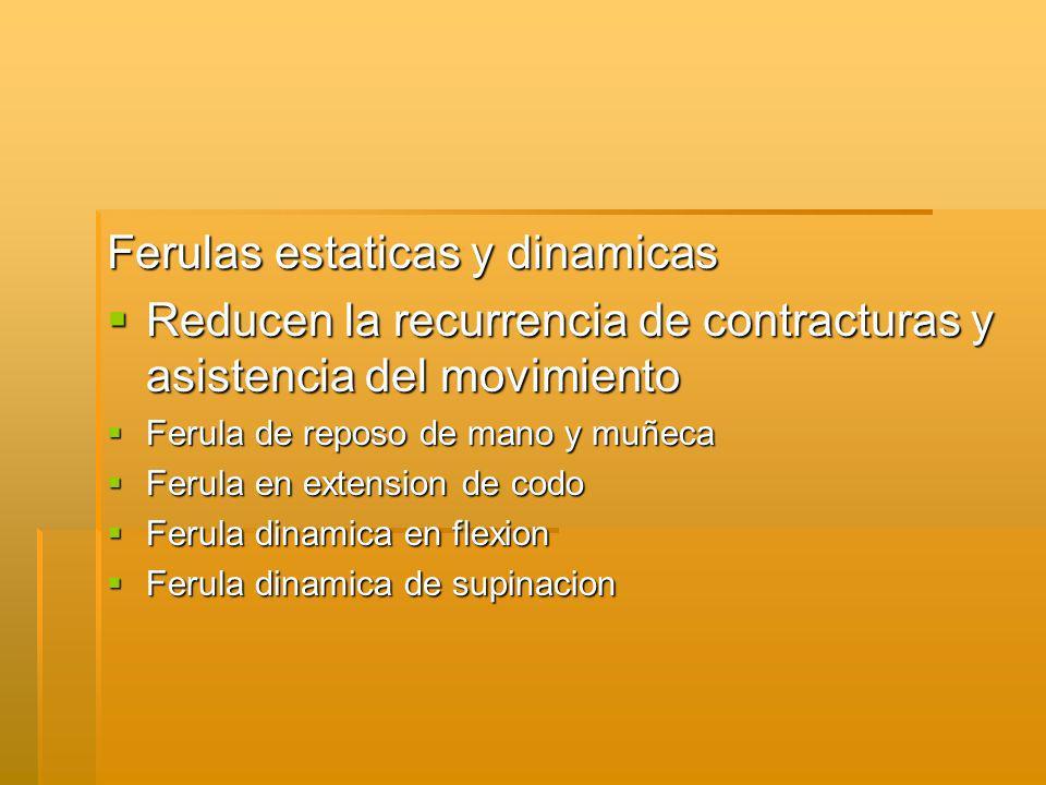 Ferulas estaticas y dinamicas Reducen la recurrencia de contracturas y asistencia del movimiento Reducen la recurrencia de contracturas y asistencia del movimiento Ferula de reposo de mano y muñeca Ferula de reposo de mano y muñeca Ferula en extension de codo Ferula en extension de codo Ferula dinamica en flexion Ferula dinamica en flexion Ferula dinamica de supinacion Ferula dinamica de supinacion