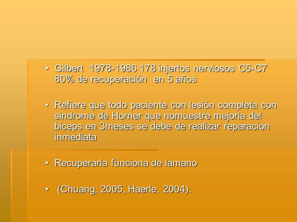 Gilbert 1978-1986 178 injertos nerviosos C5-C7 80% de recuperación en 5 añosGilbert 1978-1986 178 injertos nerviosos C5-C7 80% de recuperación en 5 años Refiere que todo paciente con lesión completa con sindrome de Horner que nomuestre mejoria del biceps en 3meses se debe de realizar reparacion inmediataRefiere que todo paciente con lesión completa con sindrome de Horner que nomuestre mejoria del biceps en 3meses se debe de realizar reparacion inmediata Recuperarla funciona de lamanoRecuperarla funciona de lamano (Chuang, 2005, Haerle, 2004).