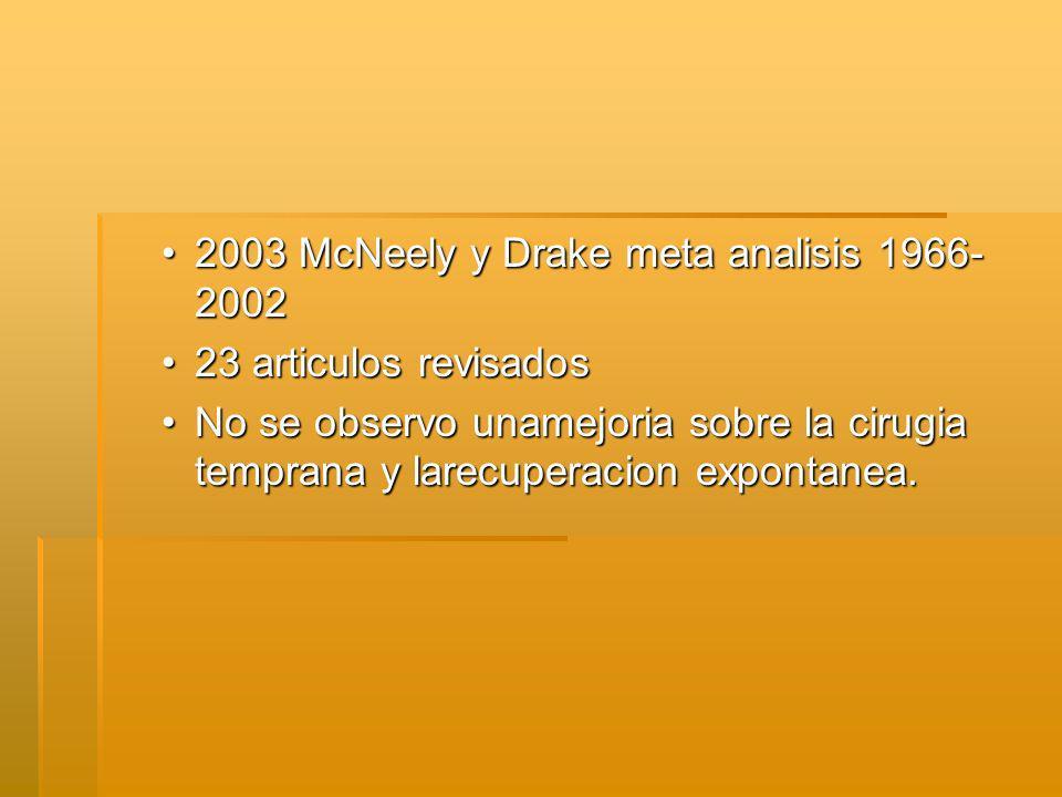 2003 McNeely y Drake meta analisis 1966- 20022003 McNeely y Drake meta analisis 1966- 2002 23 articulos revisados23 articulos revisados No se observo unamejoria sobre la cirugia temprana y larecuperacion expontanea.No se observo unamejoria sobre la cirugia temprana y larecuperacion expontanea.