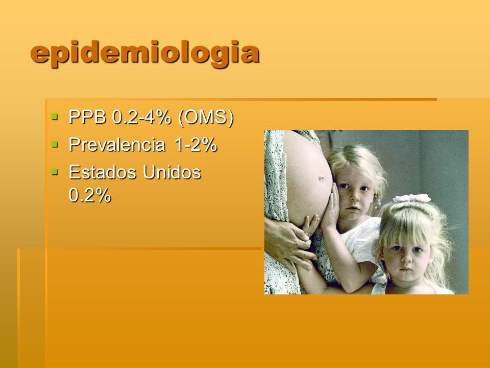 epidemiologia PPB 0.2-4% (OMS) PPB 0.2-4% (OMS) Prevalencia 1-2% Prevalencia 1-2% Estados Unidos 0.2% Estados Unidos 0.2%