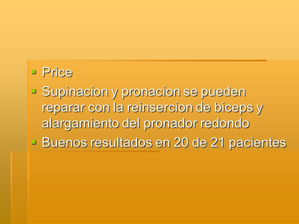 Price Price Supinacion y pronacion se pueden reparar con la reinsercion de biceps y alargamiento del pronador redondo Supinacion y pronacion se pueden reparar con la reinsercion de biceps y alargamiento del pronador redondo Buenos resultados en 20 de 21 pacientes Buenos resultados en 20 de 21 pacientes