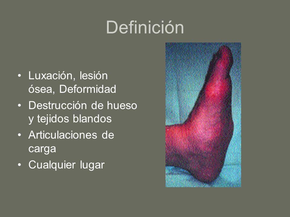 Definición Luxación, lesión ósea, Deformidad Destrucción de hueso y tejidos blandos Articulaciones de carga Cualquier lugar