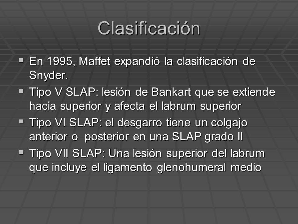 Clasificación En 1995, Maffet expandió la clasificación de Snyder. En 1995, Maffet expandió la clasificación de Snyder. Tipo V SLAP: lesión de Bankart