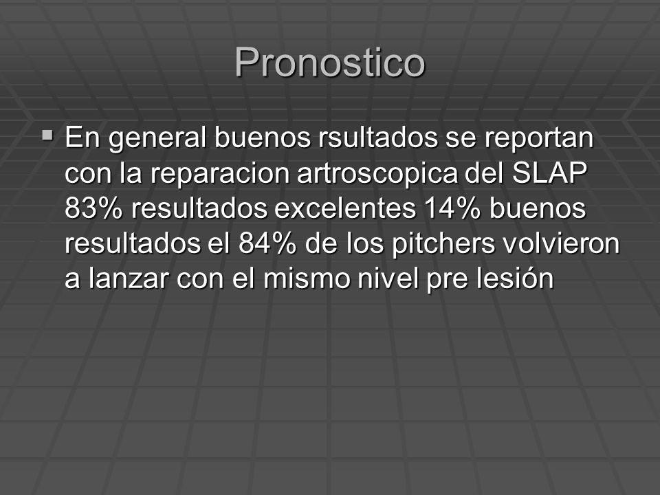 Pronostico En general buenos rsultados se reportan con la reparacion artroscopica del SLAP 83% resultados excelentes 14% buenos resultados el 84% de l