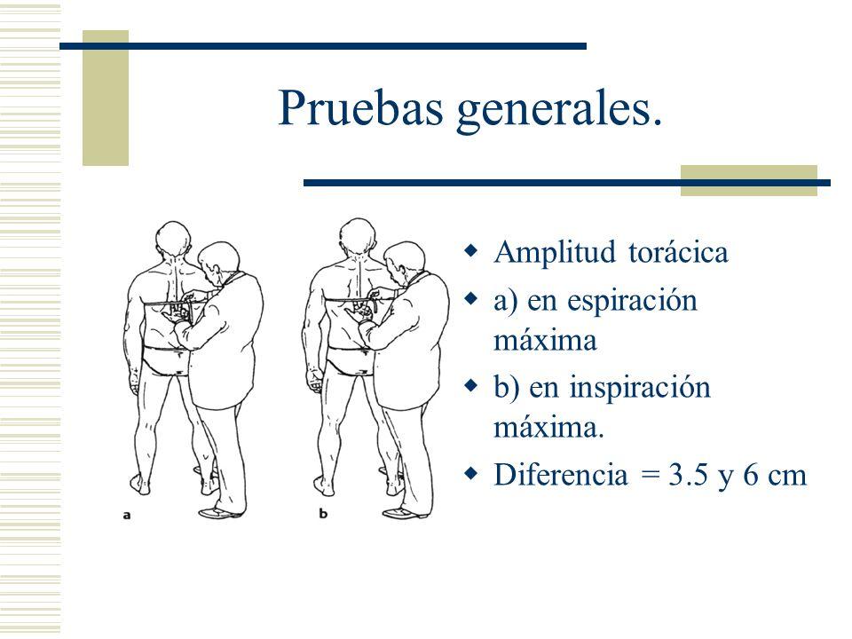 Pruebas generales. Amplitud torácica a) en espiración máxima b) en inspiración máxima. Diferencia = 3.5 y 6 cm