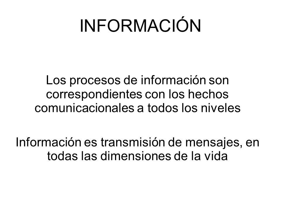 INFORMACIÓN Los procesos de información son correspondientes con los hechos comunicacionales a todos los niveles Información es transmisión de mensaje