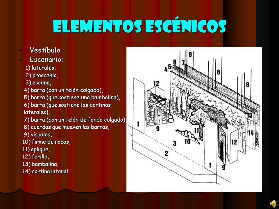 Elementos escénicos Vestíbulo Vestíbulo Escenario: Escenario: 1) laterales, 1) laterales, 2) proscenio, 2) proscenio, 3) escena, 3) escena, 4) barra (
