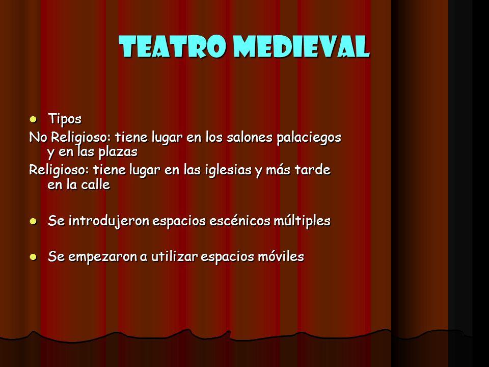 Teatro Medieval Tipos Tipos No Religioso: tiene lugar en los salones palaciegos y en las plazas Religioso: tiene lugar en las iglesias y más tarde en