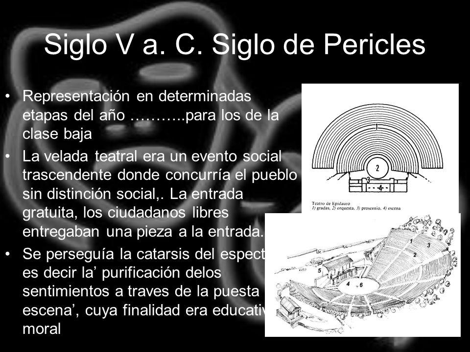Siglo V a. C. Siglo de Pericles Representación en determinadas etapas del año ………..para los de la clase baja La velada teatral era un evento social tr