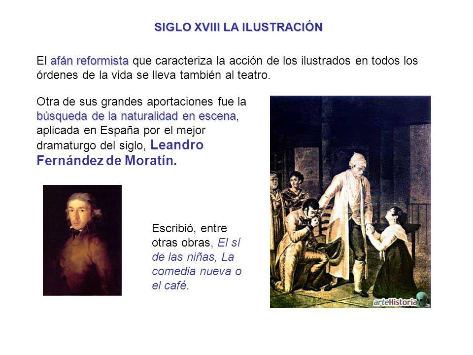 búsqueda de la naturalidad en escena Otra de sus grandes aportaciones fue la búsqueda de la naturalidad en escena, aplicada en España por el mejor dra