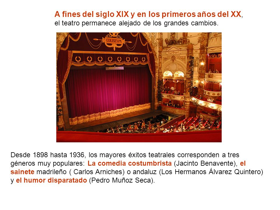 A fines del siglo XIX y en los primeros años del XX, el teatro permanece alejado de los grandes cambios. Desde 1898 hasta 1936, los mayores éxitos tea