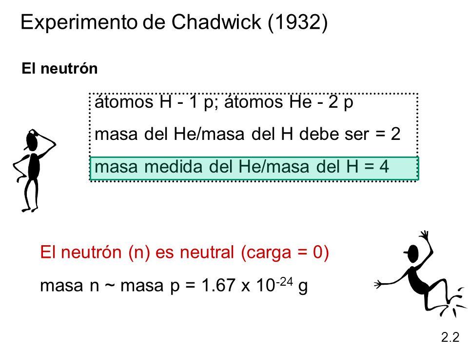 Experimento de Chadwick (1932) átomos H - 1 p; átomos He - 2 p masa del He/masa del H debe ser = 2 masa medida del He/masa del H = 4 El neutrón (n) es