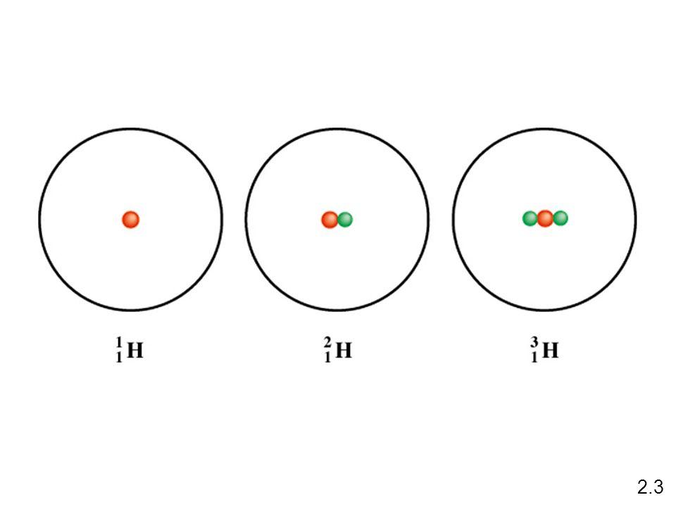 ¿Cuántos protones, neutrones y electrones están en C 14 6 .