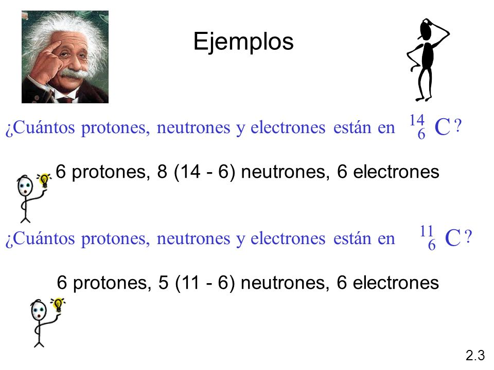 ¿Cuántos protones, neutrones y electrones están en C 14 6 ? ¿Cuántos protones, neutrones y electrones están en C 11 6 ? 6 protones, 8 (14 - 6) neutron