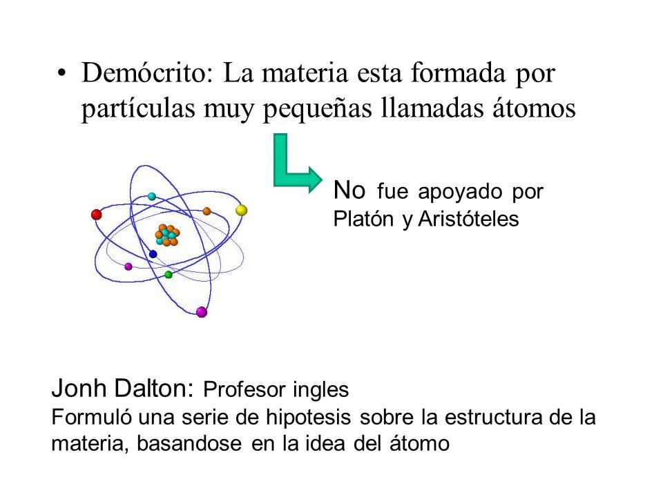 Demócrito: La materia esta formada por partículas muy pequeñas llamadas átomos No fue apoyado por Platón y Aristóteles Jonh Dalton: Profesor ingles Fo