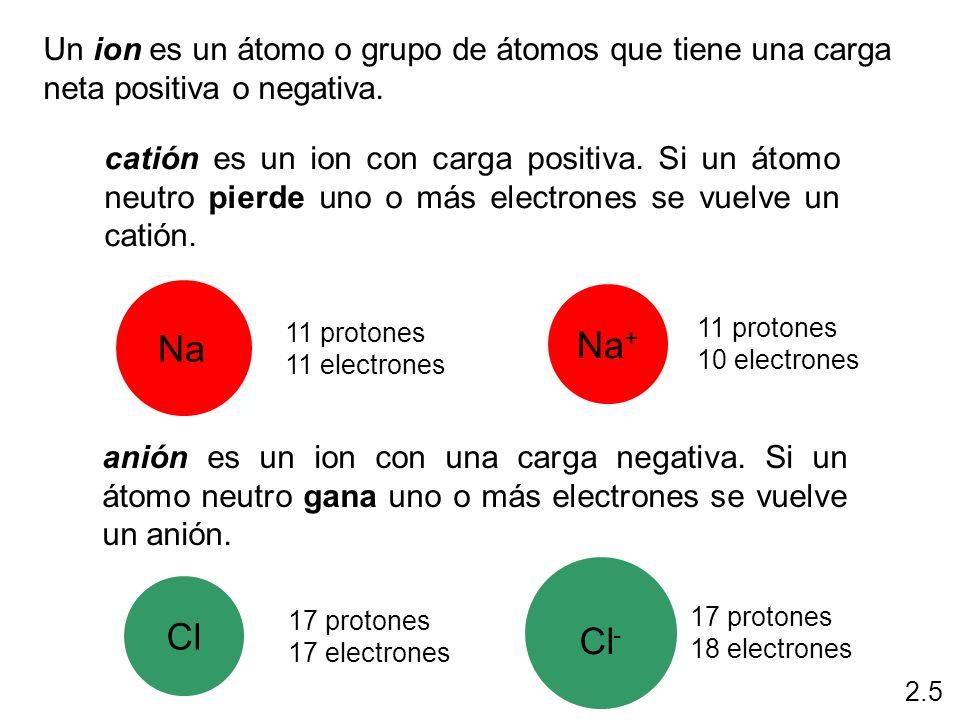 Un ion es un átomo o grupo de átomos que tiene una carga neta positiva o negativa. catión es un ion con carga positiva. Si un átomo neutro pierde uno