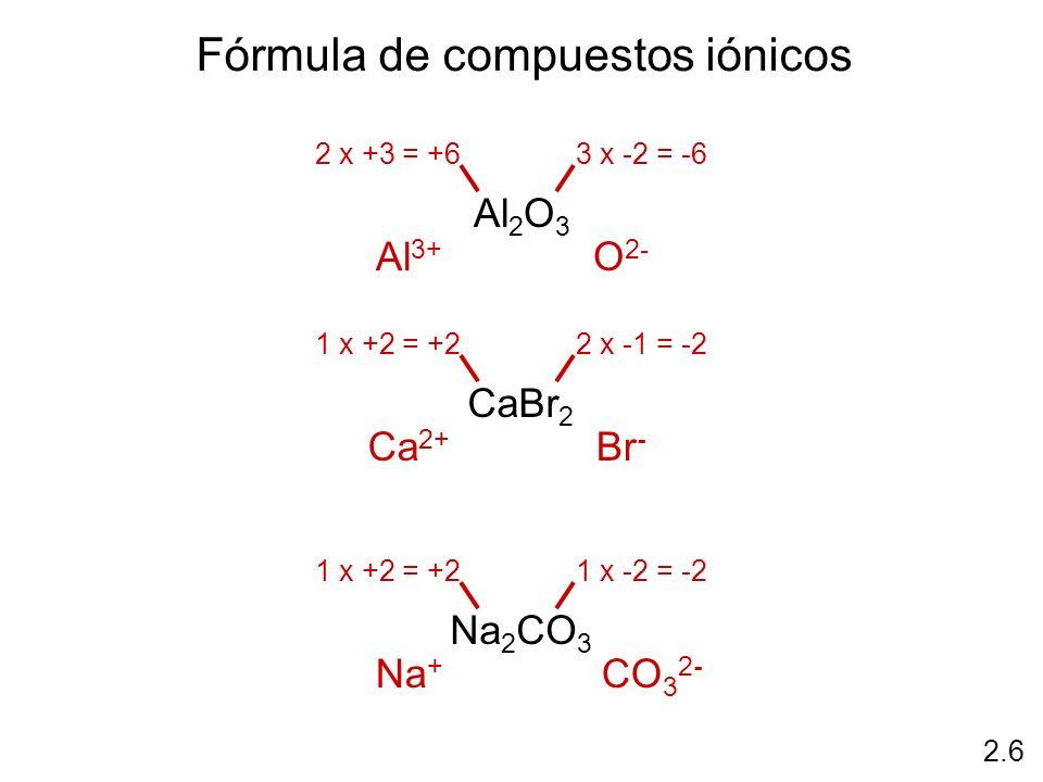 Fórmula de compuestos iónicos Al 2 O 3 2.6 2 x +3 = +63 x -2 = -6 Al 3+ O 2- CaBr 2 1 x +2 = +22 x -1 = -2 Ca 2+ Br - Na 2 CO 3 1 x +2 = +21 x -2 = -2