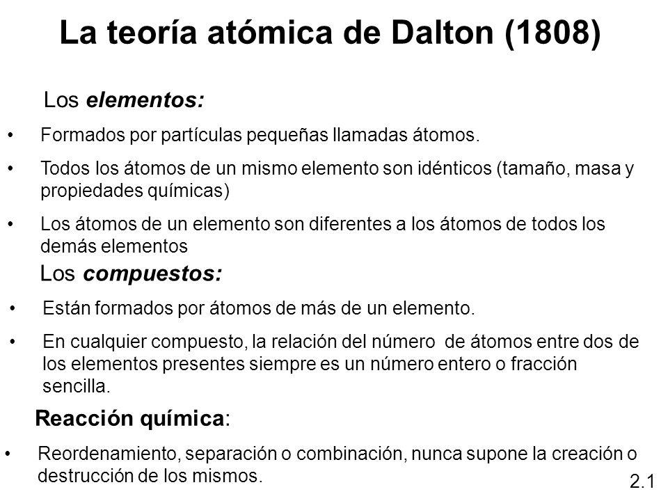 La teoría atómica de Dalton (1808) Los elementos: Formados por partículas pequeñas llamadas átomos. Todos los átomos de un mismo elemento son idéntico