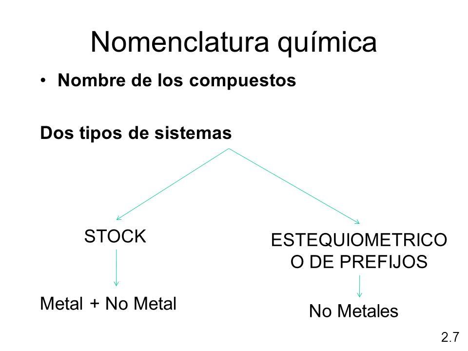 Nomenclatura química Nombre de los compuestos Dos tipos de sistemas 2.7 STOCK ESTEQUIOMETRICO O DE PREFIJOS Metal + No Metal No Metales
