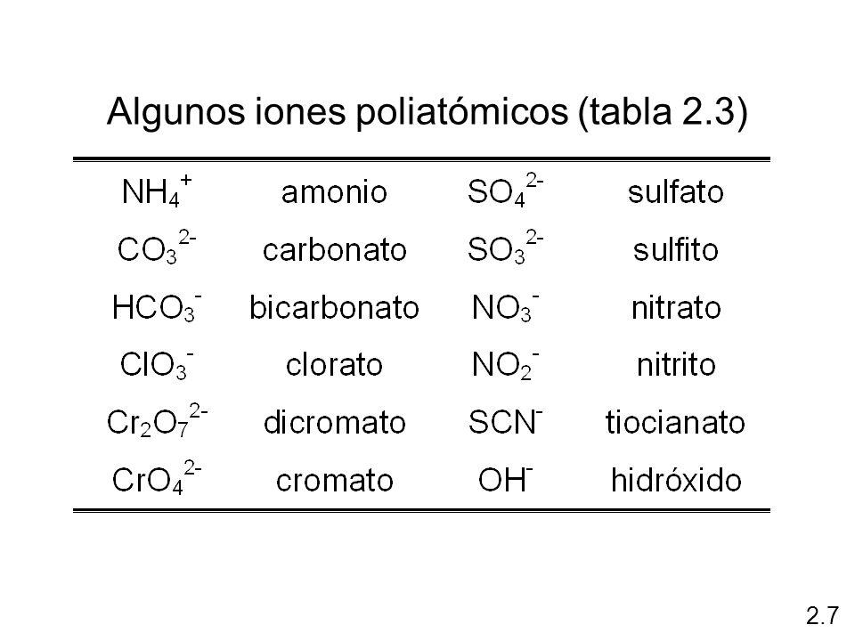 Algunos iones poliatómicos (tabla 2.3) 2.7