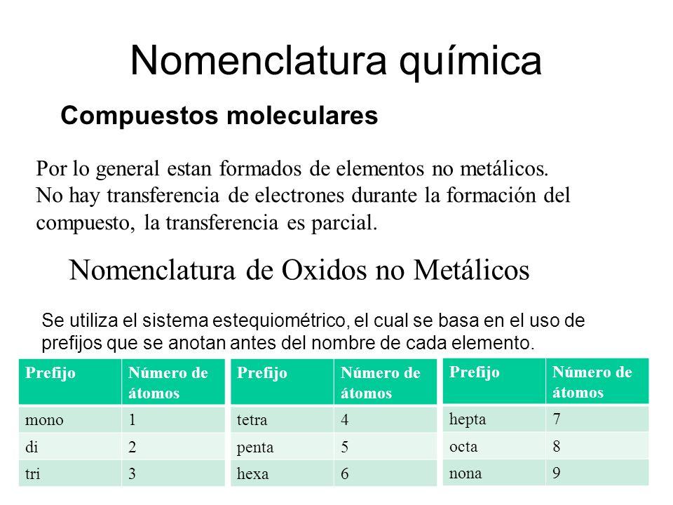 Por lo general estan formados de elementos no metálicos. No hay transferencia de electrones durante la formación del compuesto, la transferencia es pa