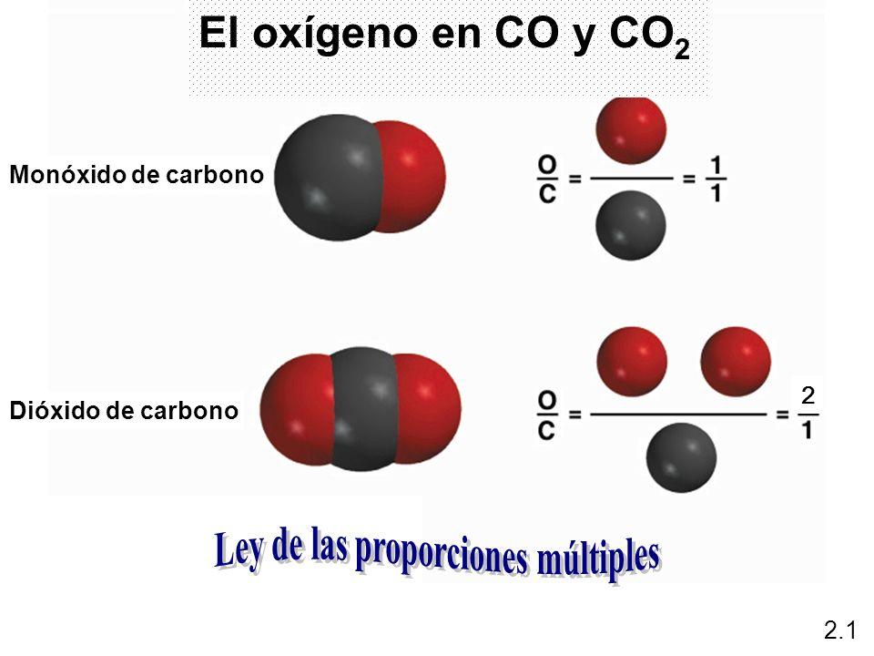 2 2.1 Dióxido de carbono El oxígeno en CO y CO 2 Monóxido de carbono