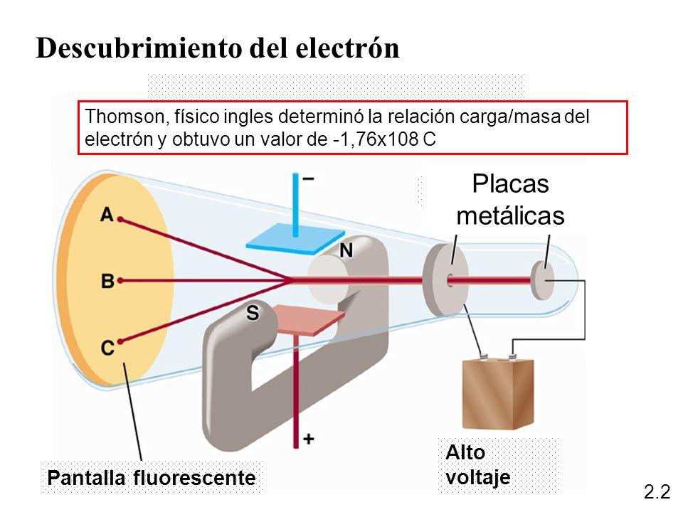 2.2 Pantalla fluorescente Alto voltaje Tubo de rayos catódicos Ánodo Cátodo Descubrimiento del electrón Placas metálicas Thomson, físico ingles determ