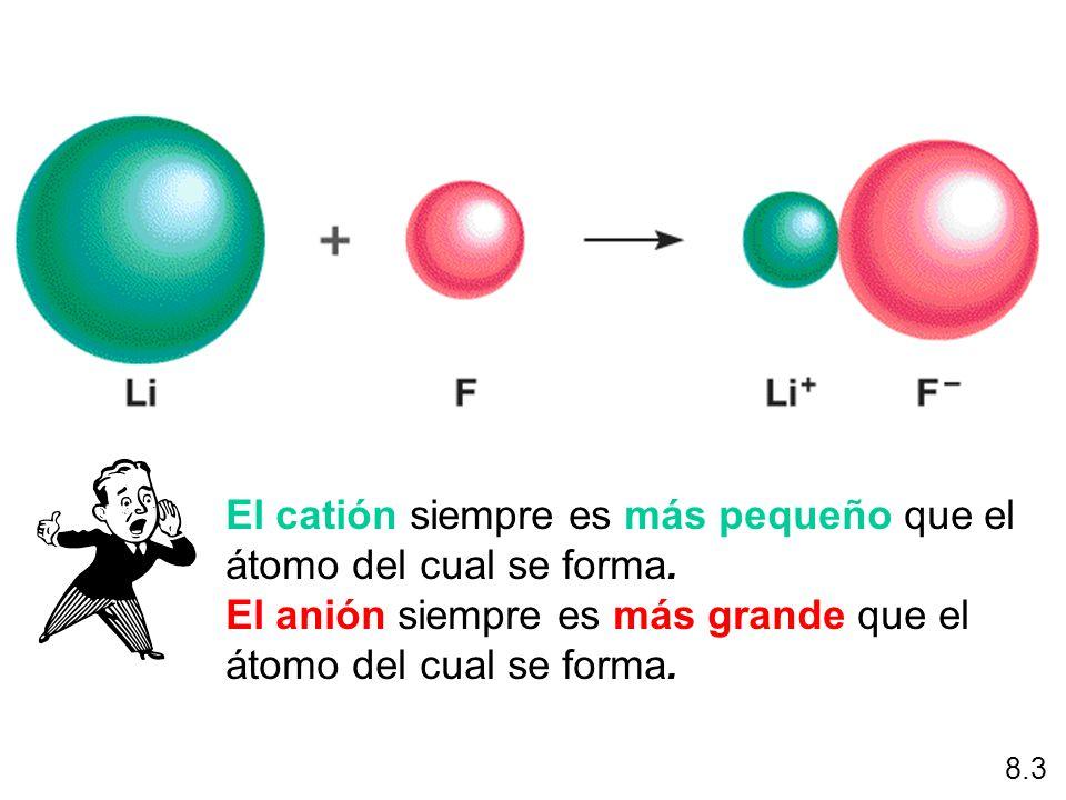El catión siempre es más pequeño que el átomo del cual se forma. El anión siempre es más grande que el átomo del cual se forma. 8.3