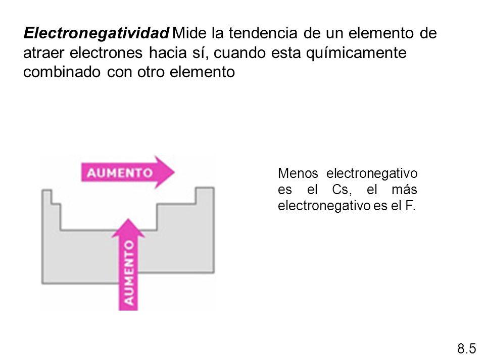 Electronegatividad Mide la tendencia de un elemento de atraer electrones hacia sí, cuando esta químicamente combinado con otro elemento 8.5 Menos elec
