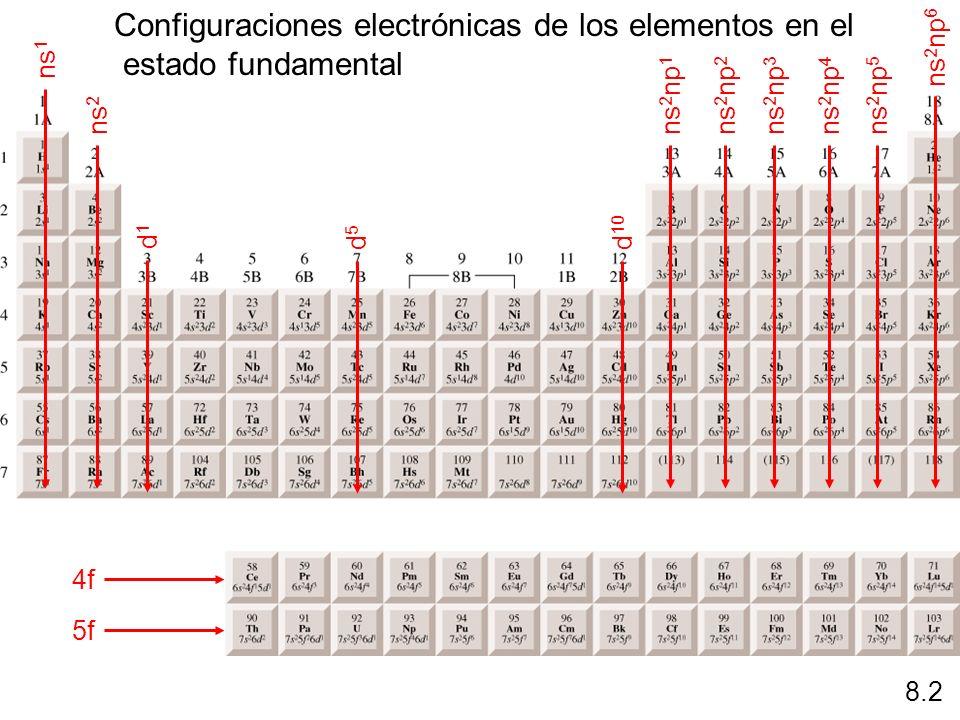 8.2 ns 1 ns 2 ns 2 np 1 ns 2 np 2 ns 2 np 3 ns 2 np 4 ns 2 np 5 ns 2 np 6 d1d1 d5d5 d 10 4f 5f Configuraciones electrónicas de los elementos en el est