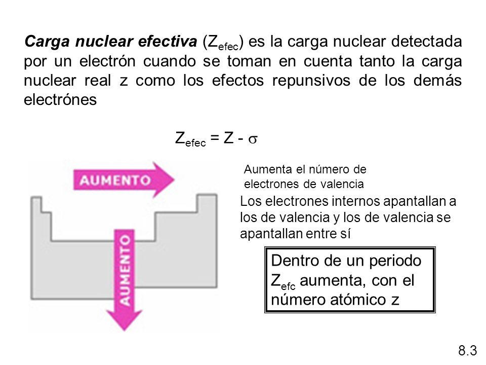 Carga nuclear efectiva (Z efec ) es la carga nuclear detectada por un electrón cuando se toman en cuenta tanto la carga nuclear real z como los efecto