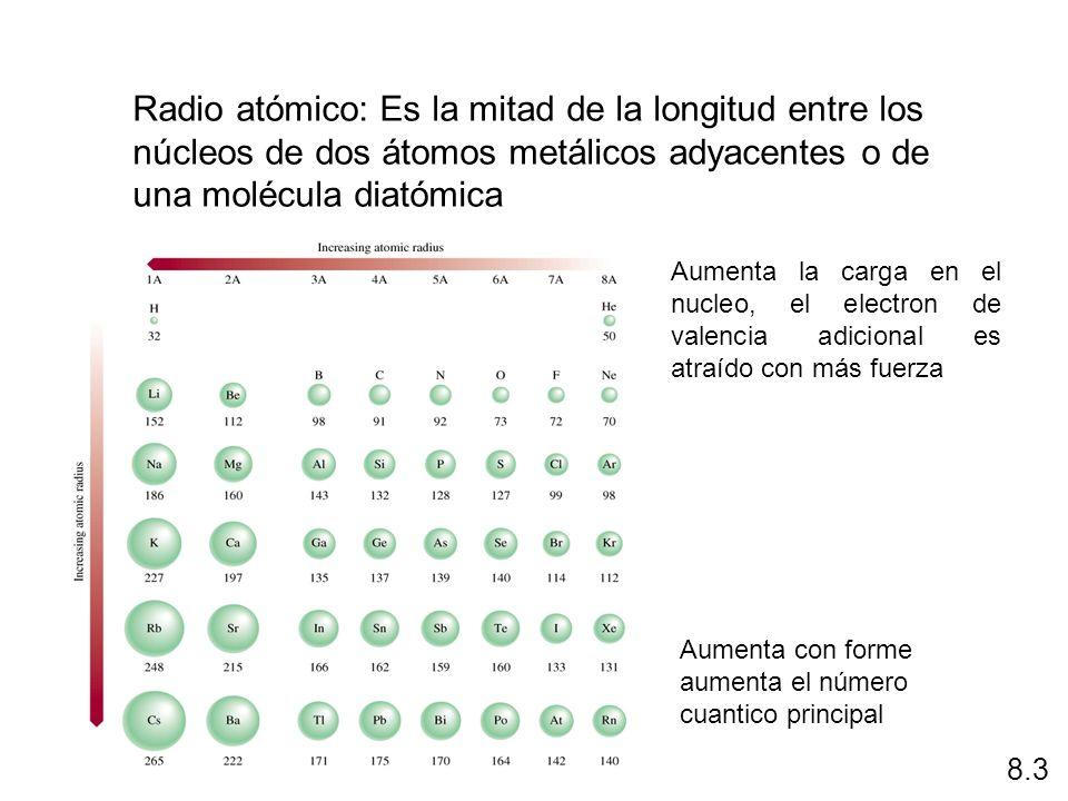 8.3 Radio atómico: Es la mitad de la longitud entre los núcleos de dos átomos metálicos adyacentes o de una molécula diatómica Aumenta la carga en el