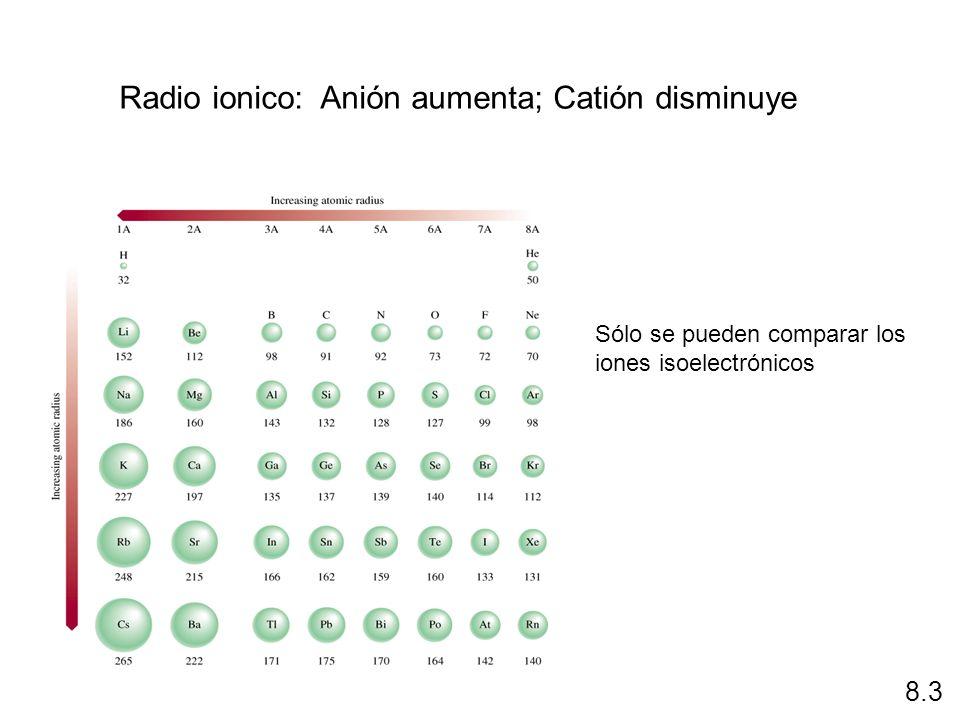 8.3 Radio ionico: Anión aumenta; Catión disminuye Sólo se pueden comparar los iones isoelectrónicos