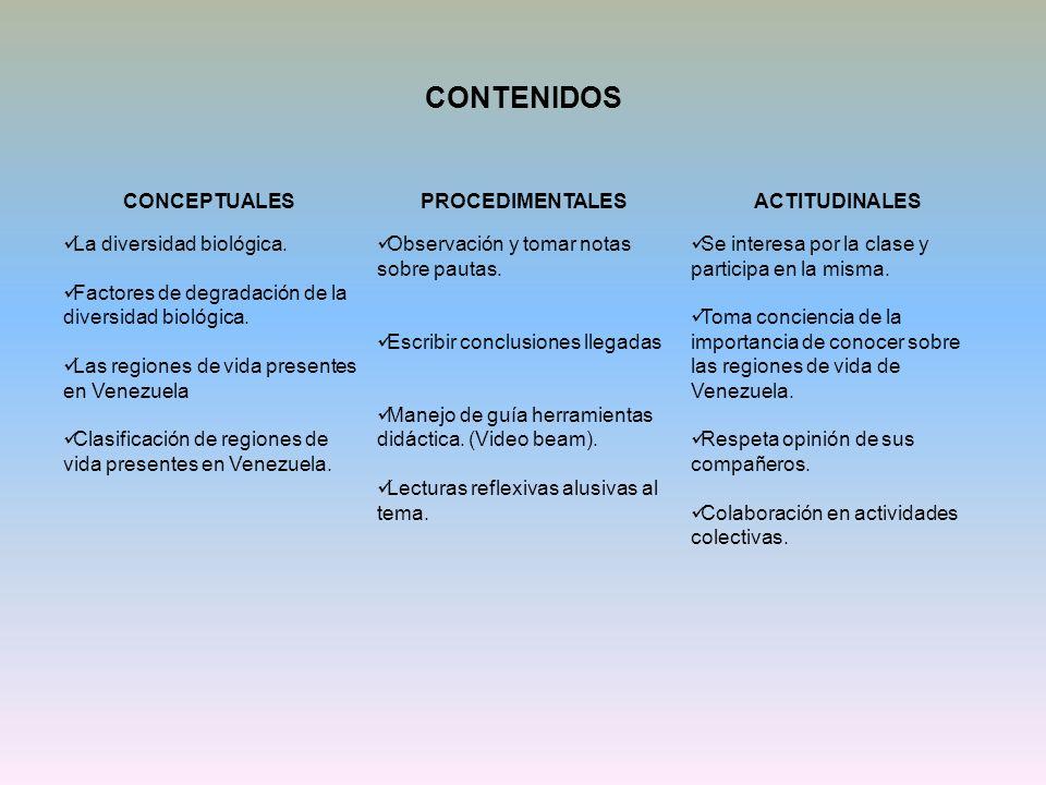 CONTENIDOS CONCEPTUALESPROCEDIMENTALESACTITUDINALES La diversidad biológica. Factores de degradación de la diversidad biológica. Las regiones de vida