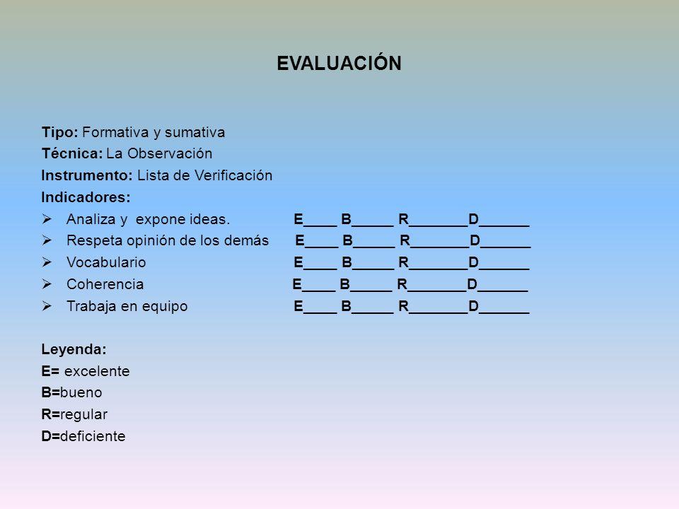 EVALUACIÓN Tipo: Formativa y sumativa Técnica: La Observación Instrumento: Lista de Verificación Indicadores: Analiza y expone ideas. E____ B_____ R__