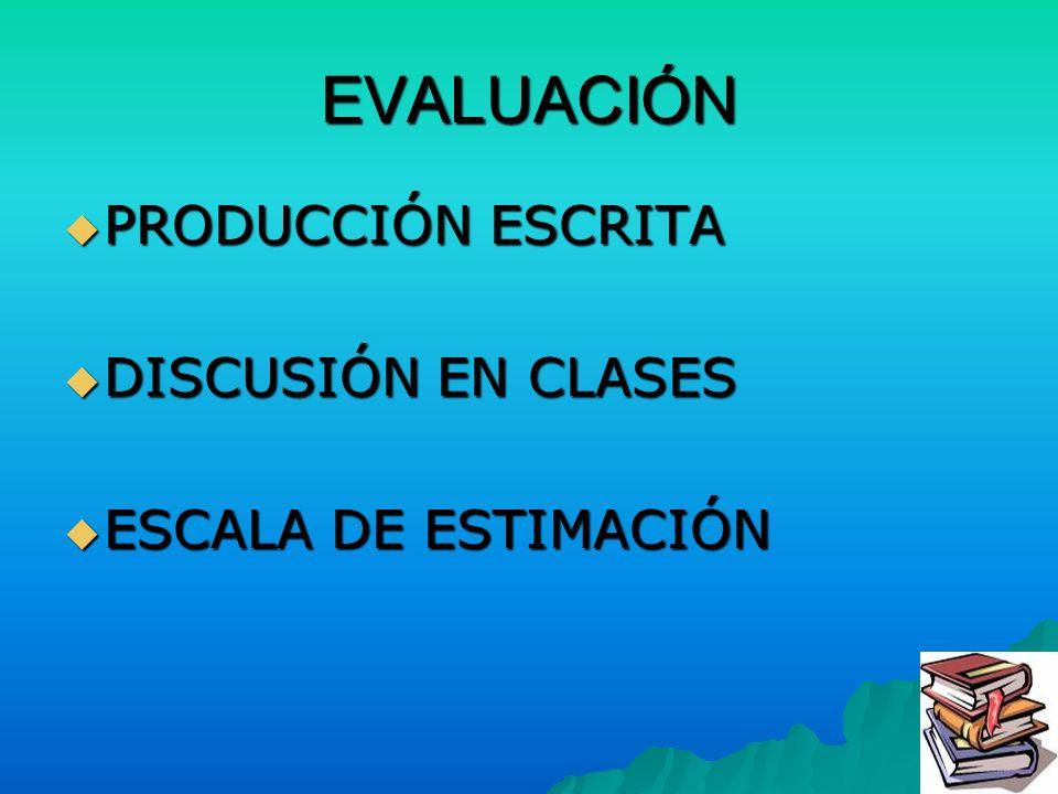 EVALUACIÓN PRODUCCIÓN ESCRITA PRODUCCIÓN ESCRITA DISCUSIÓN EN CLASES DISCUSIÓN EN CLASES ESCALA DE ESTIMACIÓN ESCALA DE ESTIMACIÓN