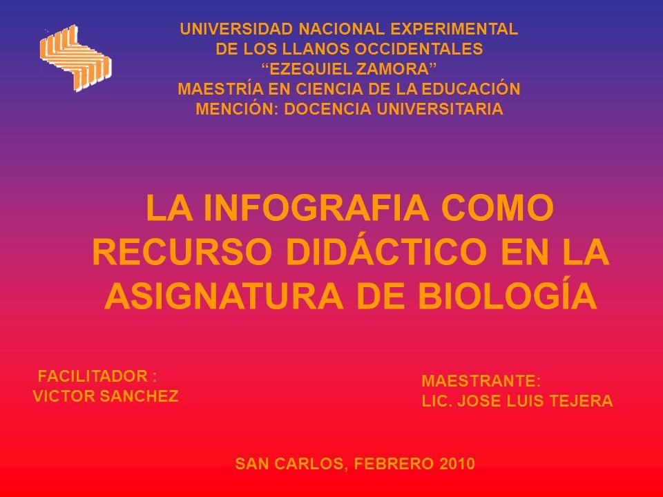 UNIVERSIDAD NACIONAL EXPERIMENTAL DE LOS LLANOS OCCIDENTALES EZEQUIEL ZAMORA MAESTRÍA EN CIENCIA DE LA EDUCACIÓN MENCIÓN: DOCENCIA UNIVERSITARIA FACIL