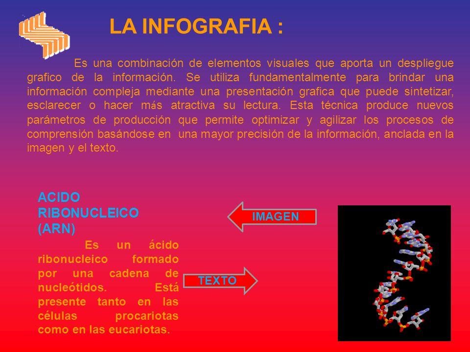Es una combinación de elementos visuales que aporta un despliegue grafico de la información. Se utiliza fundamentalmente para brindar una información